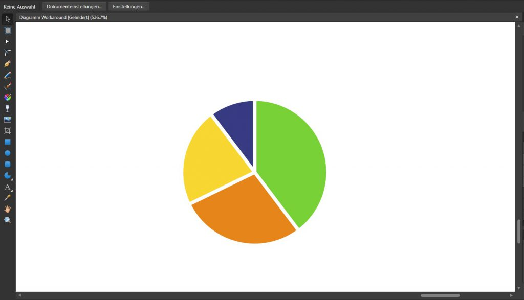 Kreisdiagramm mit weißen Konturen