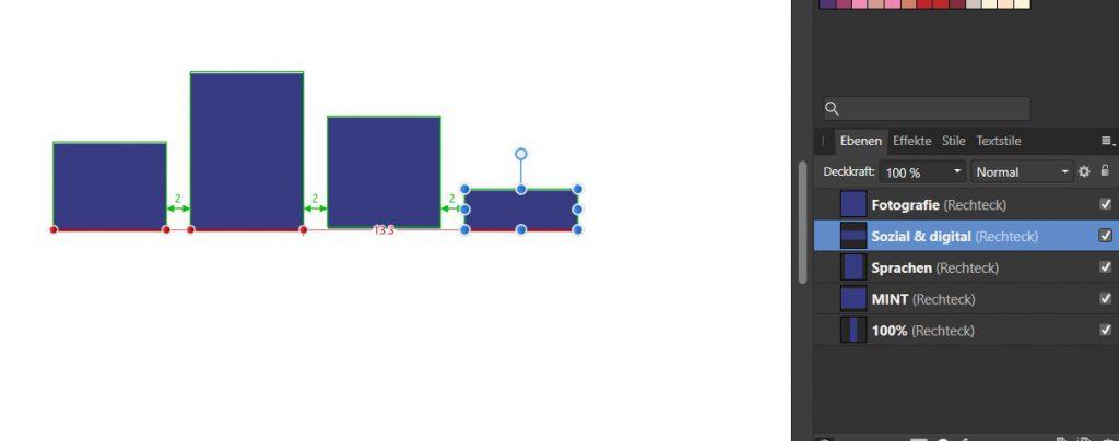Der Screenshot zeigt, wie Affinity Designer anzeigt, dass verschiedene Objekte dieselben Abstände haben.