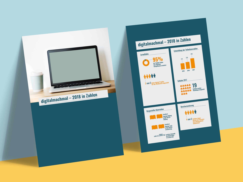 Infografiken in Affinity Designer – Diagramme